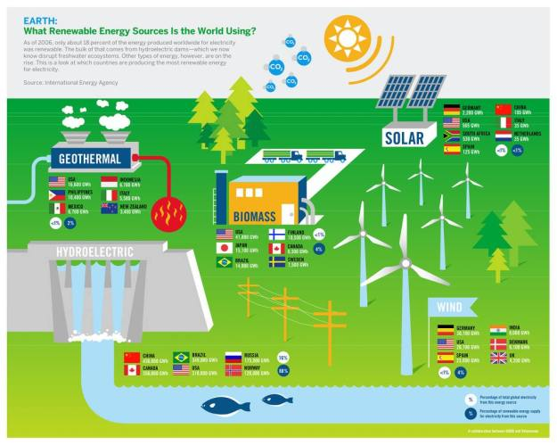 about-renewable-energy